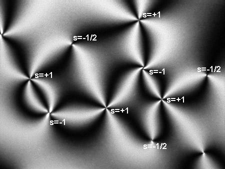 Liquid Crystal Microscope in Nematic Liquid Crystal